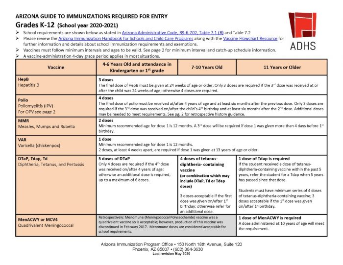Arizona Guide to Immunizations Required for Entry - Download PDF